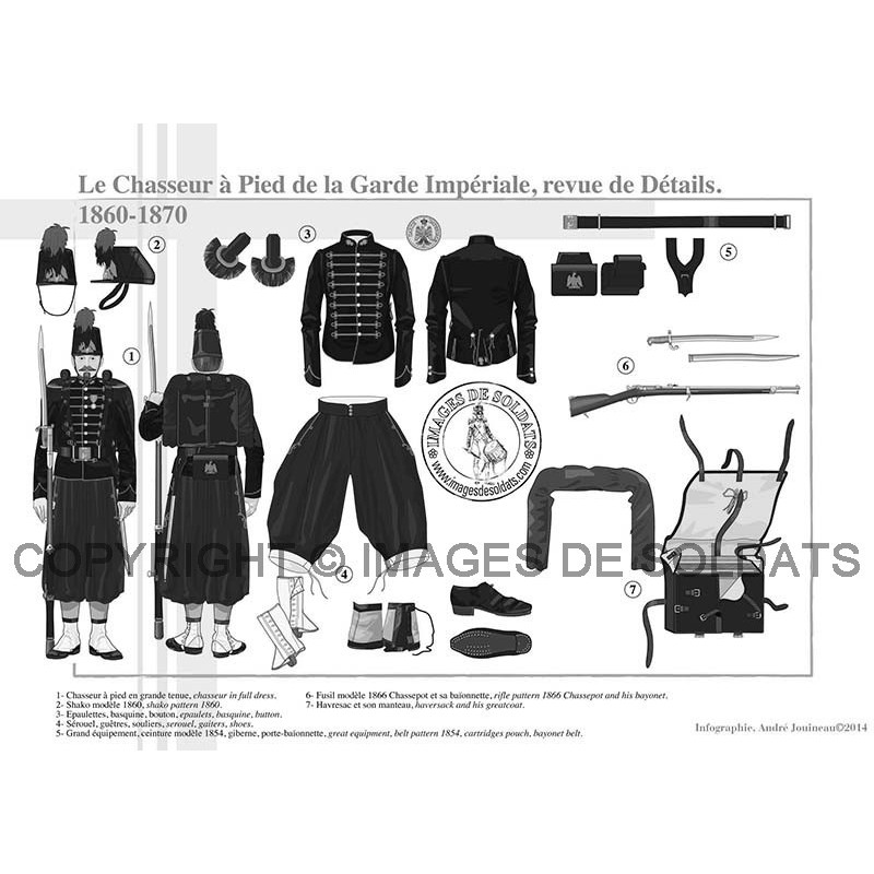 le chasseur pied de la garde imp riale revue de d tails 1860 1870. Black Bedroom Furniture Sets. Home Design Ideas
