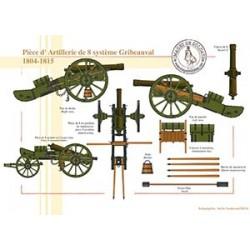 Pièce d'Artillerie de 8 système Gribeauval, 1804-1815