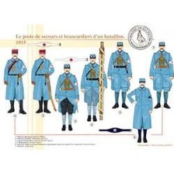 Le poste de secours et brancardiers d'un bataillon, 1915