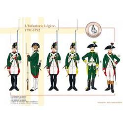 L'Infanterie Légère, 1791-1792