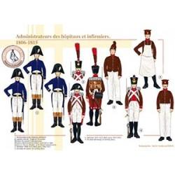 Les Administrateurs des hôpitaux et infirmiers, 1806-1815