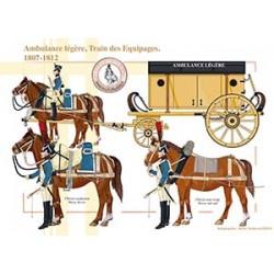 Ambulance légère, Train des Equipages, 1807-1812
