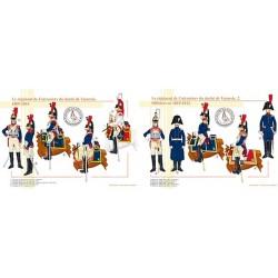 Le régiment de cuirassiers du duché de Varsovie, 1809-1814