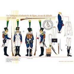 Le Voltigeur d'infanterie de ligne, revue de détails, 1807-1810