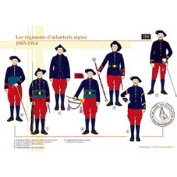 Les régiments d'infanterie alpine, 1905-1914