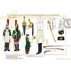 Le Dragon à cheval de la Garde Impériale, revue de détails, 1806-1810