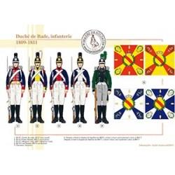 Duché de Bade, infanterie, 1809-1811