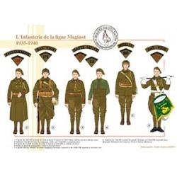 L'Infanterie de la ligne Maginot, 1935-1940