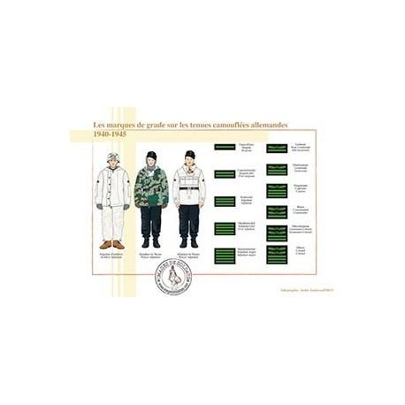 Les marques de grade sur les tenues camouflées allemandes, 1940-1945