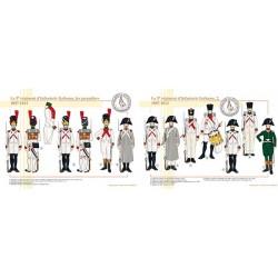 Le 5e régiment d'Infanterie Italienne, 1807-1812