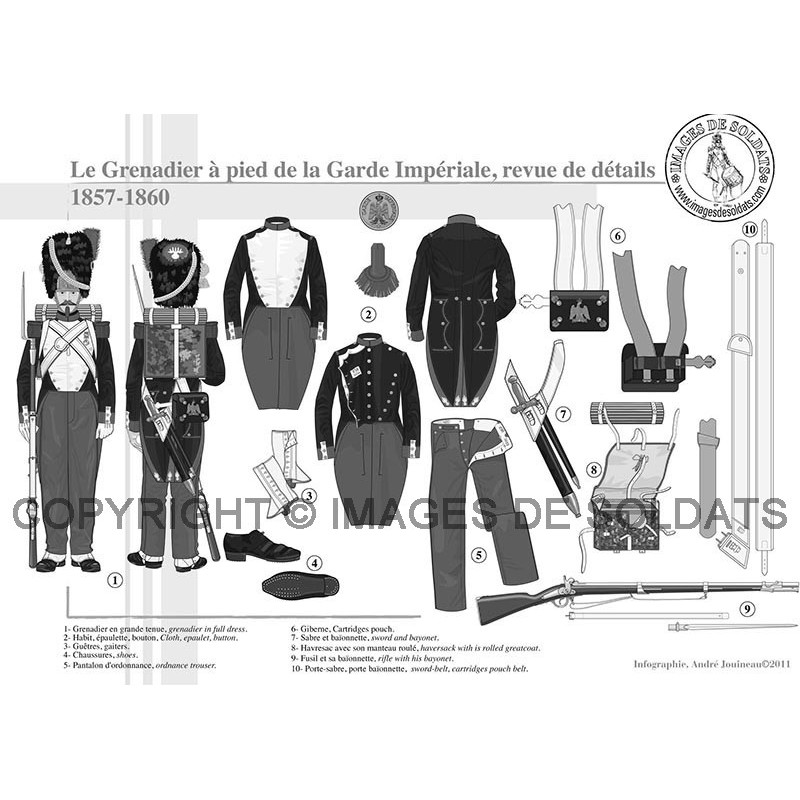Le Grenadier à Pied De La Garde Impériale Revue De Détails 1857 1860