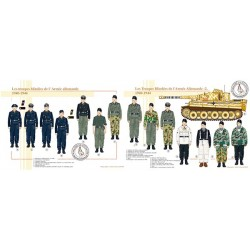 Les Troupes Blindées de l'Armée Allemande, 1940-1944