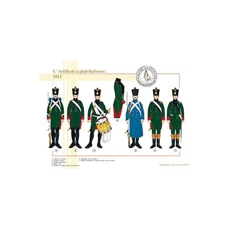 L'artillerie à pied Italienne, 1812