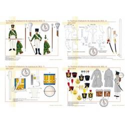 Le Tambour d'Infanterie du règlement de 1812, 1813-1815 (2/2)