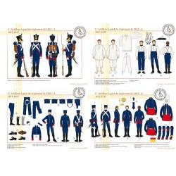 L'Artilleur à pied du règlement de 1812, 1813-1815 (1/2)