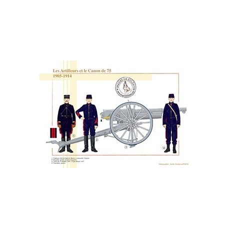 Les Artilleurs et le Canon de 75, 1905-1914