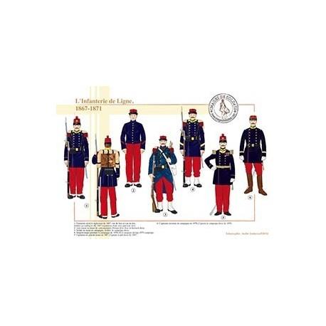 L'Infanterie de Ligne, 1867-1871