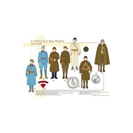 L'Artilleur de la ligne Maginot, 1935-1940