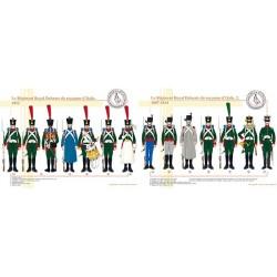 Le Régiment Royal Dalmate du Royaume d'Italie, 1807-1814