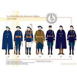 Les Bataillons de chasseurs Alpins, 1937-1940