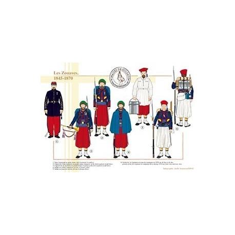 Les Zouaves, 1845-1870