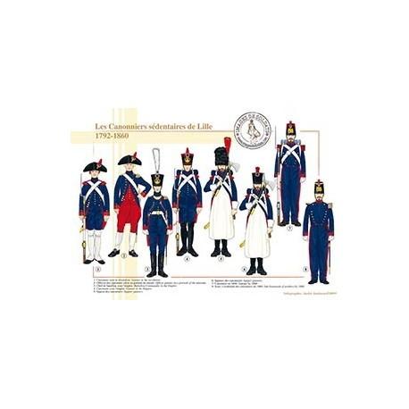 Les Canonniers sédentaires de Lille, 1792-1860