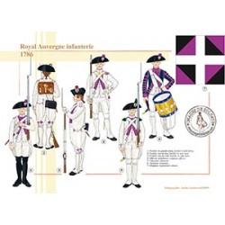Royal Auvergne Infanterie, 1786