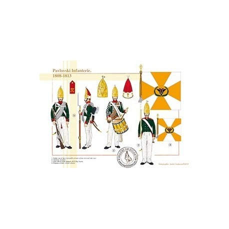 Pavlovski Infanterie, 1808-1813