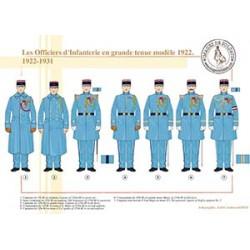 Les Officiers d'Infanterie en grande tenue modèle 1922, 1922-1931