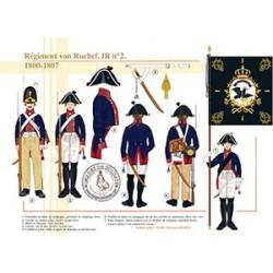 Régiment von Ruchel, IR n°2, 1800-1807