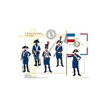 L'Infanterie Légère, 1793-1803