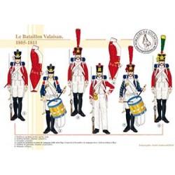 Le Bataillon Valaisan, 1805-1811