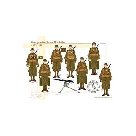 Groupe de mitrailleuse Hotchkiss, 1939-1940