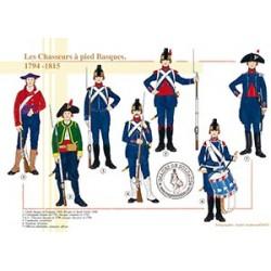 Les Chasseurs à pied Basques, 1794-1815