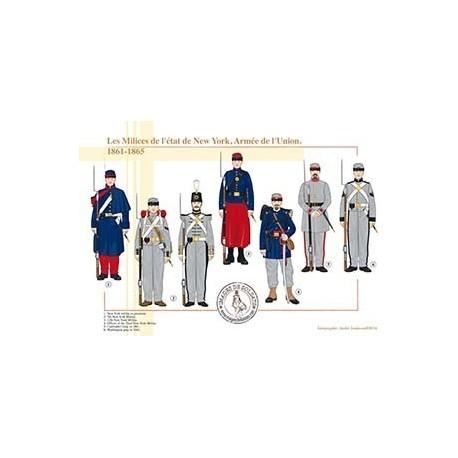 Les Milices de l'état de New York, Armée de l'Union, 1861-1865