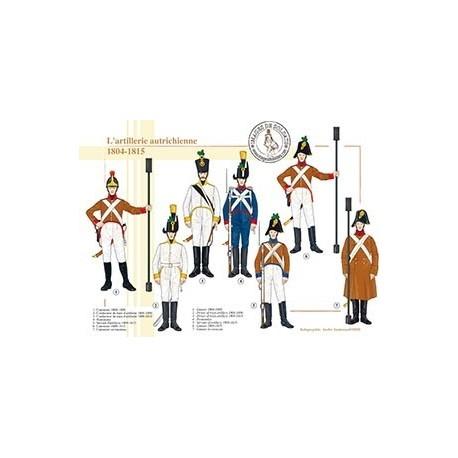 L'artillerie autrichienne, 1804-1815