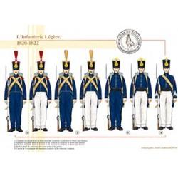 L'Infanterie Légère, 1820-1822