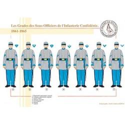 Les Grades des Sous-Officiers de l'Infanterie Confédérée, 1861-1865
