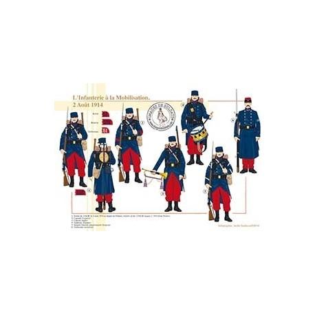 L'Infanterie à la Mobilisation, 2 Août 1914