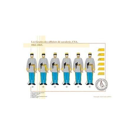 Les Grades des officiers de cavalerie, CSA, 1861-1865