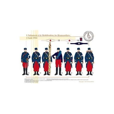 L'Infanterie à la Mobilisation, les Brancardiers, 2 Août 1914