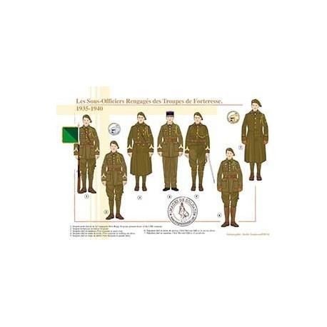 Les Sous-Officiers Rengagés des Troupes de Forteresse, 1935-1940