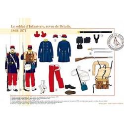 Le soldat d'Infanterie, revue de détails, 1868-1870