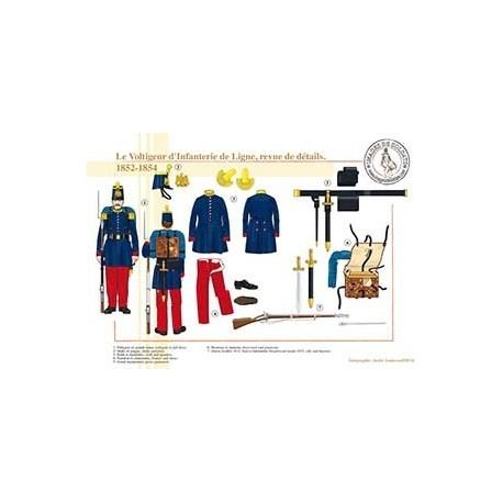 Le Voltigeur d'Infanterie de Ligne, revue de détails, 1852-1854