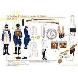 Le Fusilier d'Infanterie, revue de détails, 1808-1812