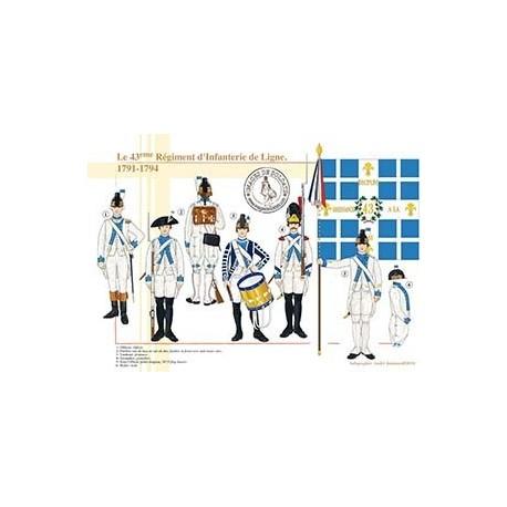 Le 43ème Régiment d'Infanterie de Ligne, 1791-1794