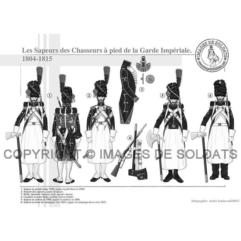 Les Sapeurs Des Chasseurs à Pied De La Garde Impériale 1804 1815