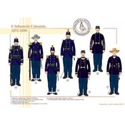 L'infanterie Coloniale, 1872-1890