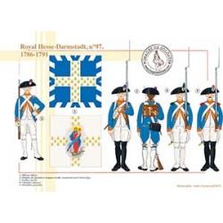 Royal Hesse-Darmstadt, n°97, 1786-1791