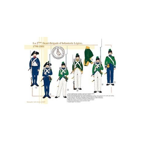La 2ème Demi-Brigade d'Infanterie Légère en Egypte, 1798-1801